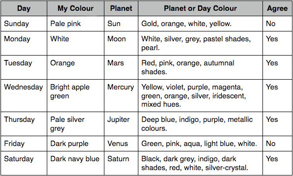 day-colours